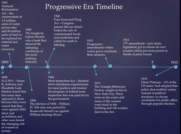 facts about the progressive era Amazoncom: just the facts: emergence of modern america - the progressive era: just the facts, cerebellum corporation: movies & tv.